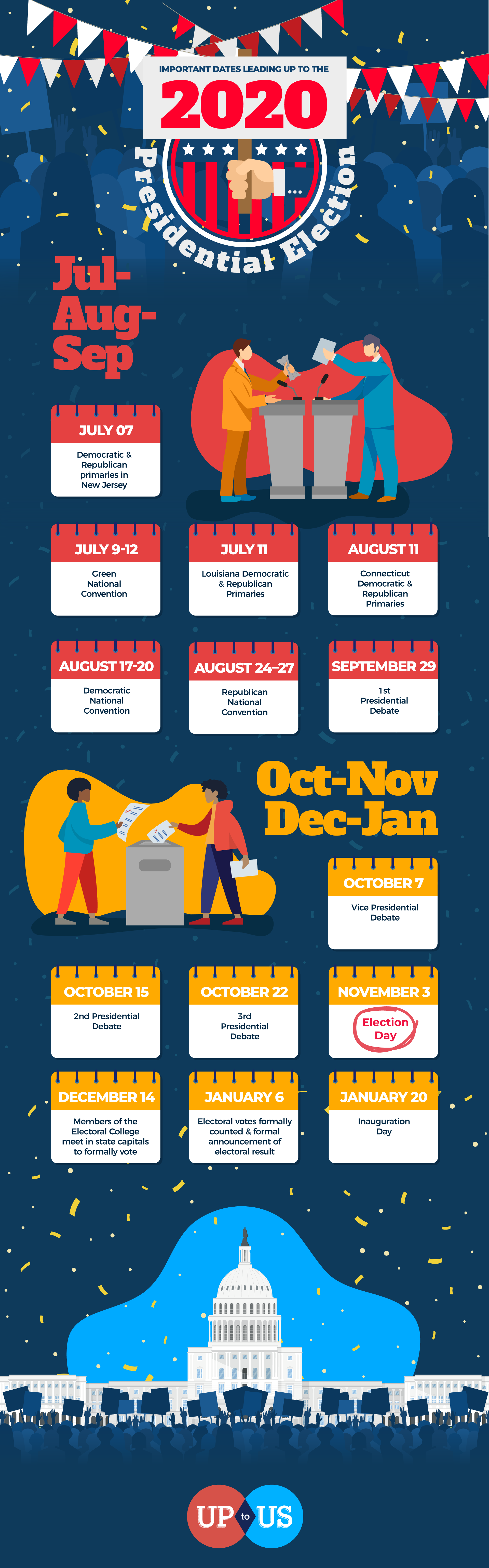 South Carolina 2022 Election Calendar.2020 U S Presidential Elections Candidates Dates More Laugust Update